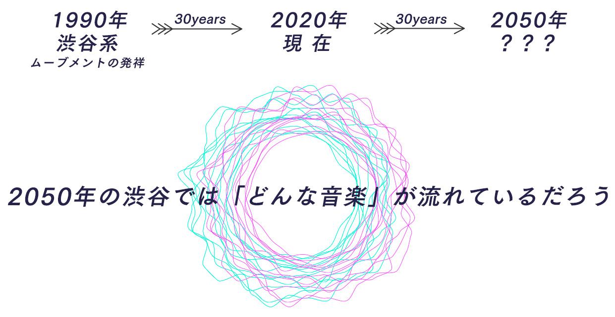 2050年の渋谷では-2 【25歳以下限定】音楽作品募集中 2050年の渋谷で流れている音楽とは?